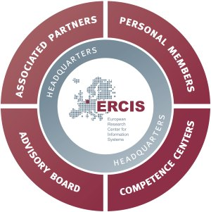 The ERCIS Eco System